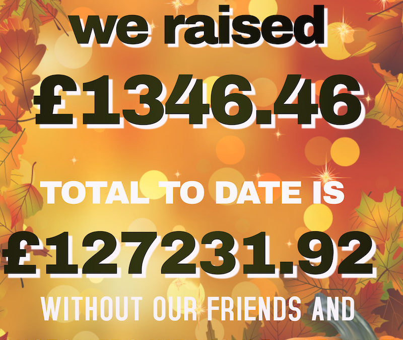 Charity money raised in October